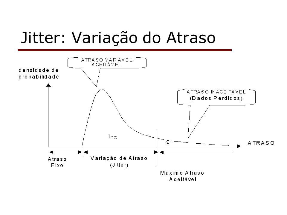 Jitter: Variação do Atraso