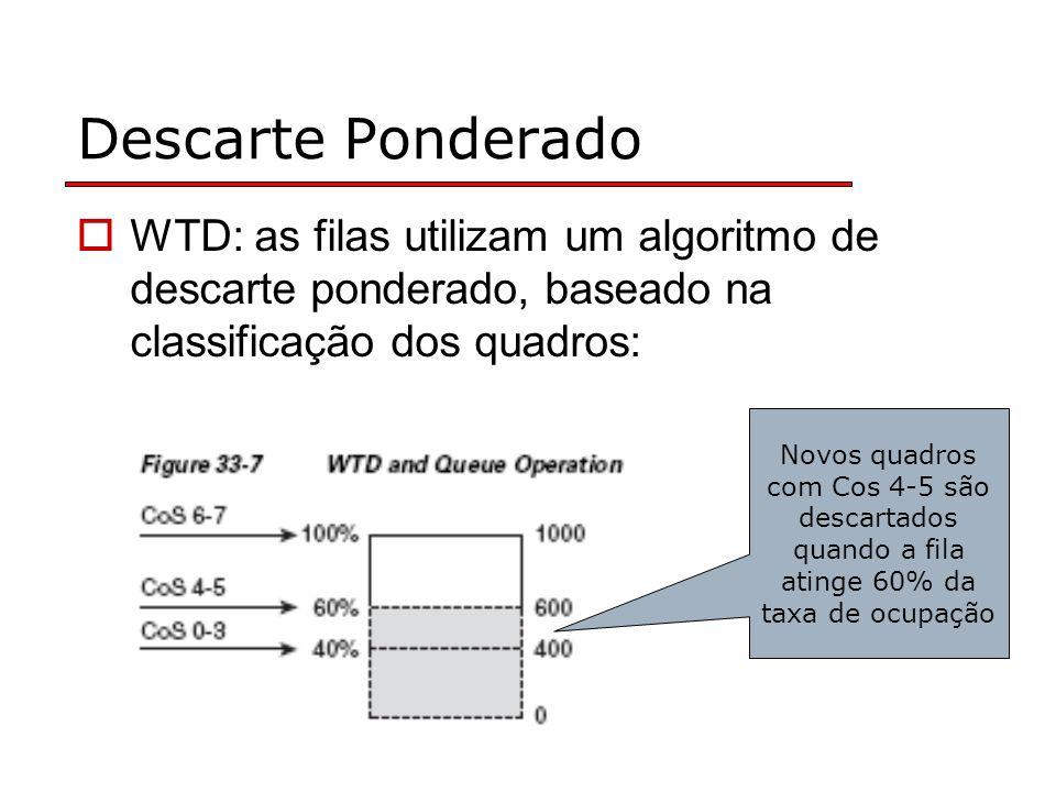 Descarte Ponderado WTD: as filas utilizam um algoritmo de descarte ponderado, baseado na classificação dos quadros: Novos quadros com Cos 4-5 são descartados quando a fila atinge 60% da taxa de ocupação