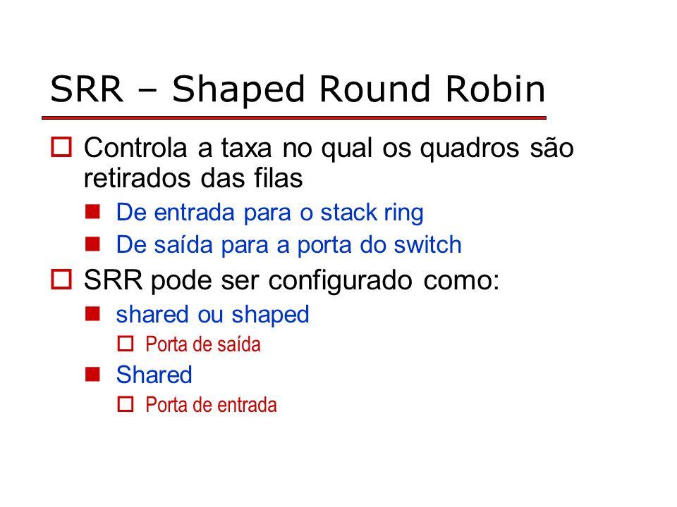 SRR – Shaped Round Robin Controla a taxa no qual os quadros são retirados das filas De entrada para o stack ring De saída para a porta do switch SRR pode ser configurado como: shared ou shaped Porta de saída Shared Porta de entrada