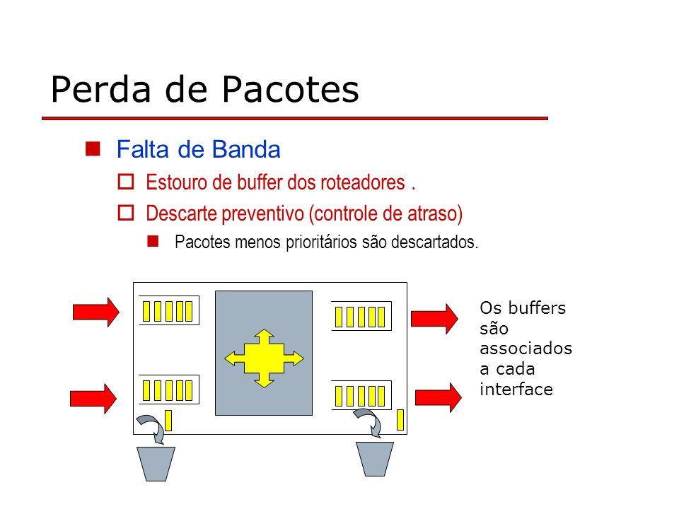 Perda de Pacotes Falta de Banda Estouro de buffer dos roteadores.