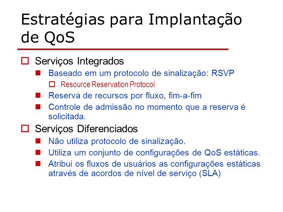 Estratégias para Implantação de QoS Serviços Integrados Baseado em um protocolo de sinalização: RSVP Resource Reservation Protocol Reserva de recursos por fluxo, fim-a-fim Controle de admissão no momento que a reserva é solicitada.