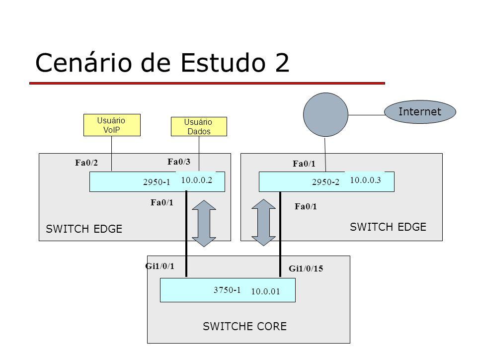 Cenário de Estudo 2 2950-1 3750-1 Usuário Dados Usuário VoIP Fa0/1 Gi1/0/1 10.0.0.2 10.0.01 2950-2 10.0.0.3 Fa0/1 Gi1/0/15 Fa0/2 Fa0/3 Fa0/1 SWITCH EDGE SWITCHE CORE SWITCH EDGE Internet