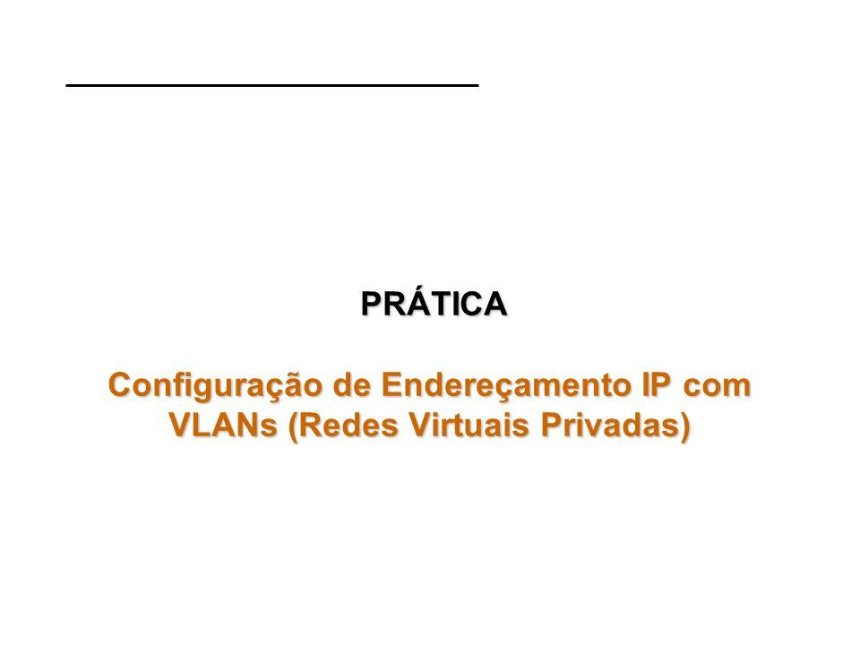 PRÁTICA Configuração de Endereçamento IP com VLANs (Redes Virtuais Privadas) PRÁTICA Configuração de Endereçamento IP com VLANs (Redes Virtuais Privad