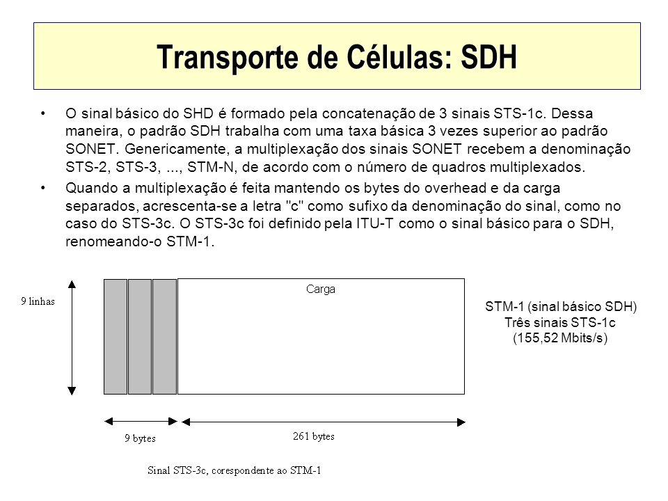 Transporte de Células: SDH O sinal básico do SHD é formado pela concatenação de 3 sinais STS-1c. Dessa maneira, o padrão SDH trabalha com uma taxa bás