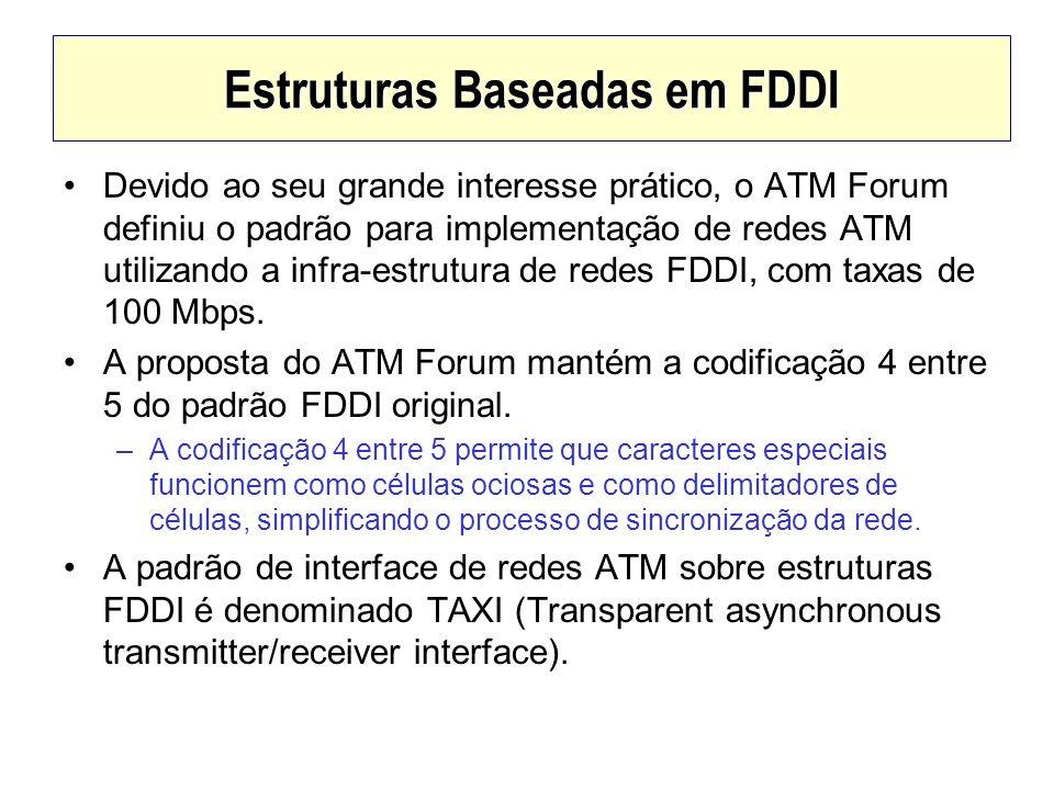 Estruturas Baseadas em FDDI Devido ao seu grande interesse prático, o ATM Forum definiu o padrão para implementação de redes ATM utilizando a infra-es