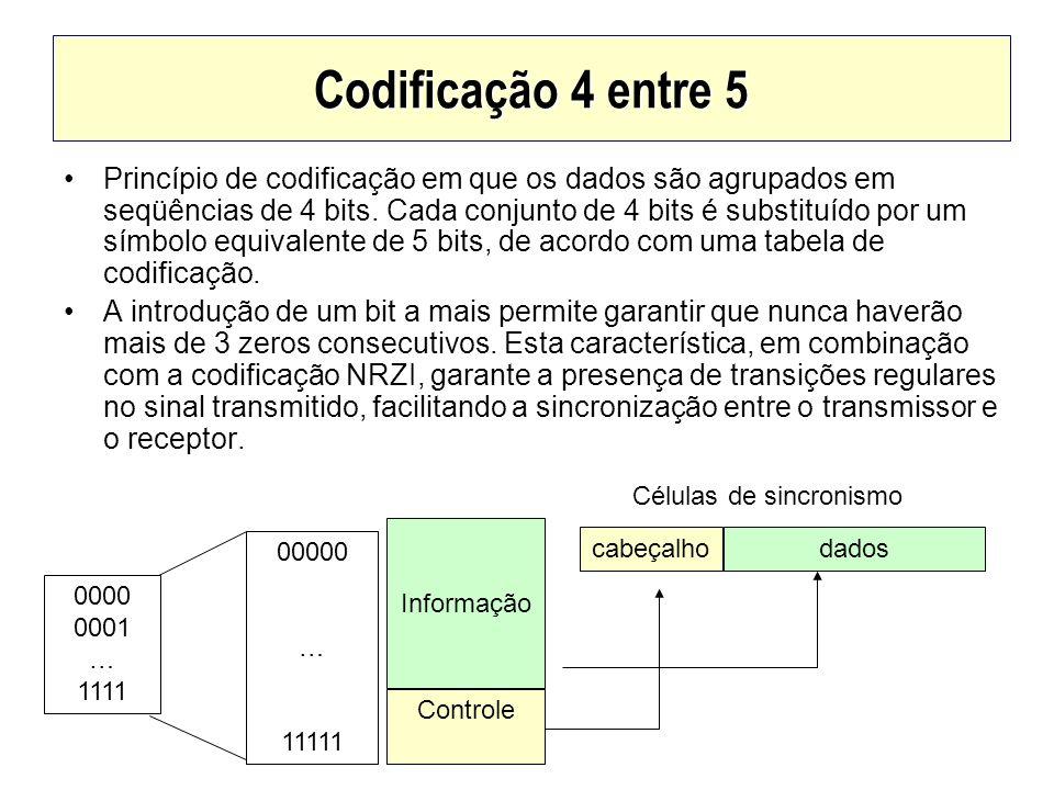 Codificação 4 entre 5 Princípio de codificação em que os dados são agrupados em seqüências de 4 bits. Cada conjunto de 4 bits é substituído por um sím