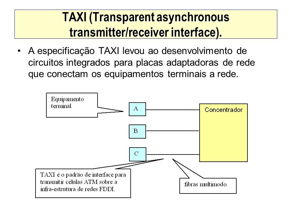 TAXI (Transparent asynchronous transmitter/receiver interface). A especificação TAXI levou ao desenvolvimento de circuitos integrados para placas adap