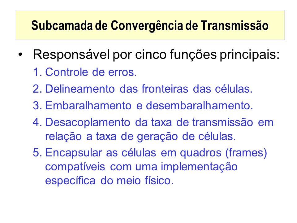 Subcamada de Convergência de Transmissão Responsável por cinco funções principais: 1.Controle de erros. 2.Delineamento das fronteiras das células. 3.E