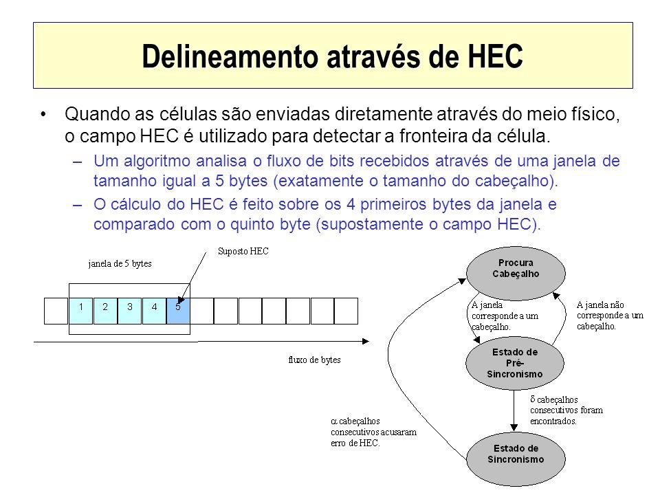 Delineamento através de HEC Quando as células são enviadas diretamente através do meio físico, o campo HEC é utilizado para detectar a fronteira da cé