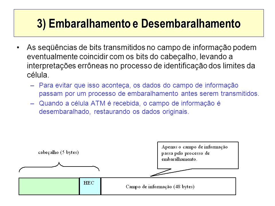 3) Embaralhamento e Desembaralhamento As seqüências de bits transmitidos no campo de informação podem eventualmente coincidir com os bits do cabeçalho