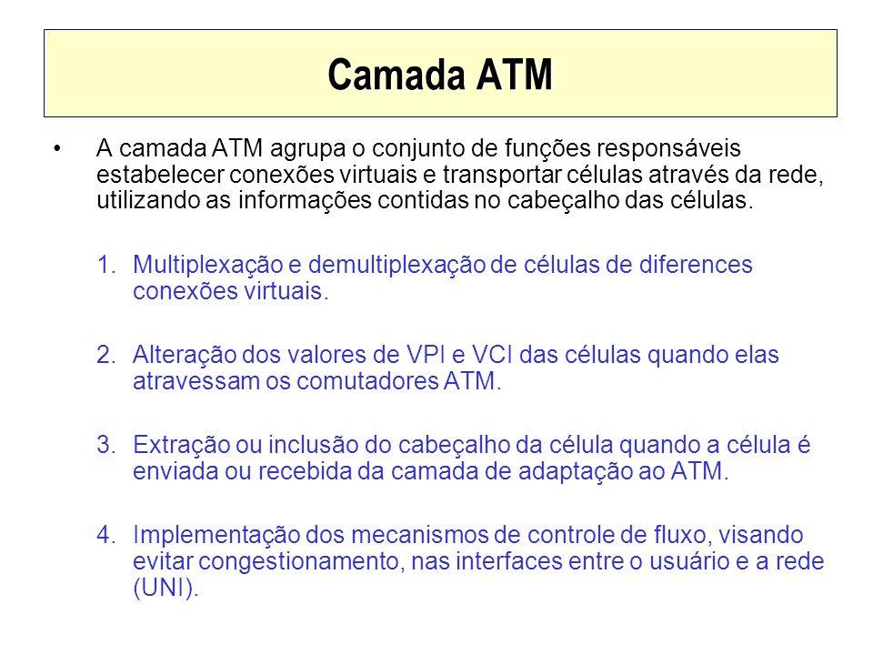 Camada ATM A camada ATM agrupa o conjunto de funções responsáveis estabelecer conexões virtuais e transportar células através da rede, utilizando as i