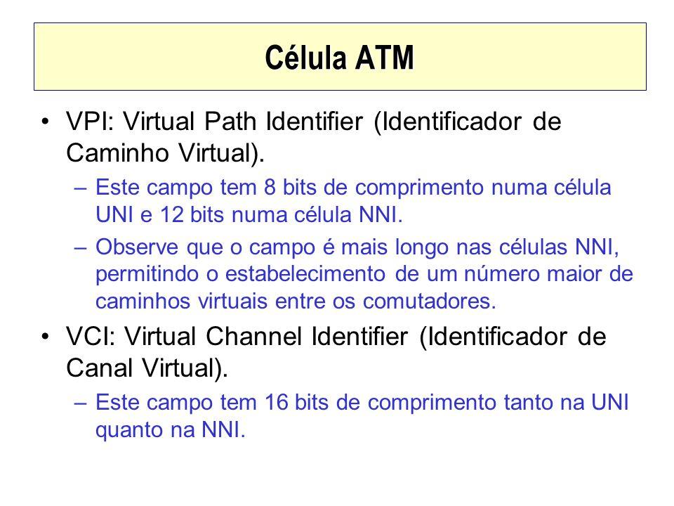 VPI: Virtual Path Identifier (Identificador de Caminho Virtual). –Este campo tem 8 bits de comprimento numa célula UNI e 12 bits numa célula NNI. –Obs