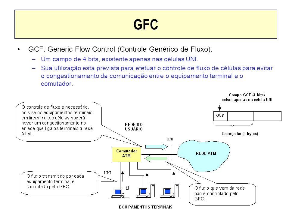 GFC GCF: Generic Flow Control (Controle Genérico de Fluxo). –Um campo de 4 bits, existente apenas nas células UNI. –Sua utilização está prevista para