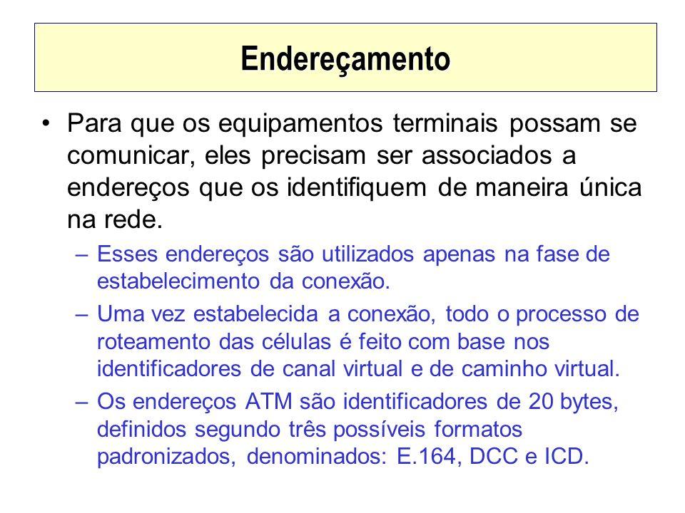 Endereçamento Para que os equipamentos terminais possam se comunicar, eles precisam ser associados a endereços que os identifiquem de maneira única na