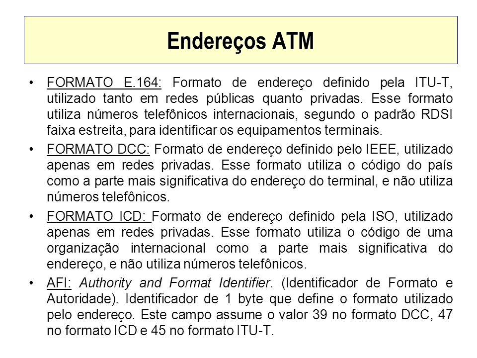 Endereços ATM FORMATO E.164: Formato de endereço definido pela ITU-T, utilizado tanto em redes públicas quanto privadas. Esse formato utiliza números