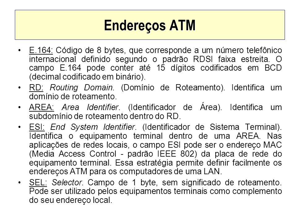 Endereços ATM E.164: Código de 8 bytes, que corresponde a um número telefônico internacional definido segundo o padrão RDSI faixa estreita. O campo E.