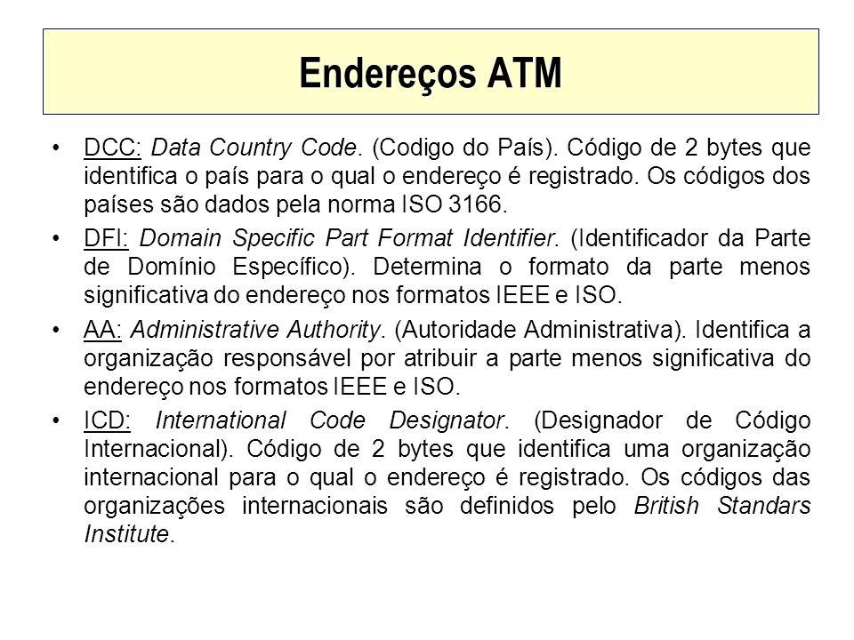 Endereços ATM DCC: Data Country Code. (Codigo do País). Código de 2 bytes que identifica o país para o qual o endereço é registrado. Os códigos dos pa