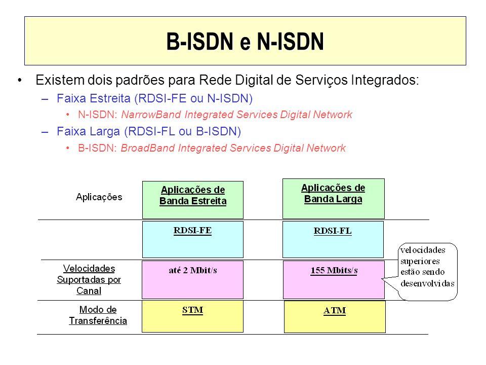 B-ISDN e N-ISDN Existem dois padrões para Rede Digital de Serviços Integrados: –Faixa Estreita (RDSI-FE ou N-ISDN) N-ISDN: NarrowBand Integrated Servi
