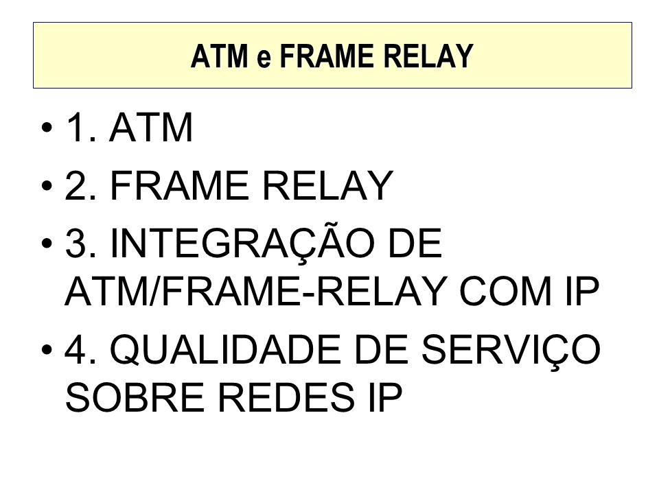 ATM e FRAME RELAY 1. ATM 2. FRAME RELAY 3. INTEGRAÇÃO DE ATM/FRAME-RELAY COM IP 4. QUALIDADE DE SERVIÇO SOBRE REDES IP