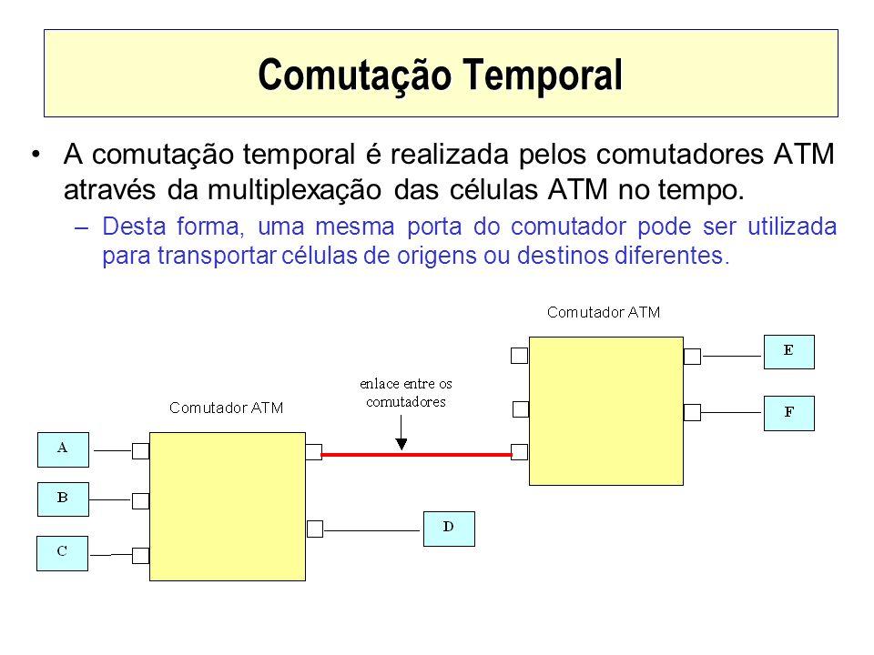 Comutação Temporal A comutação temporal é realizada pelos comutadores ATM através da multiplexação das células ATM no tempo. –Desta forma, uma mesma p