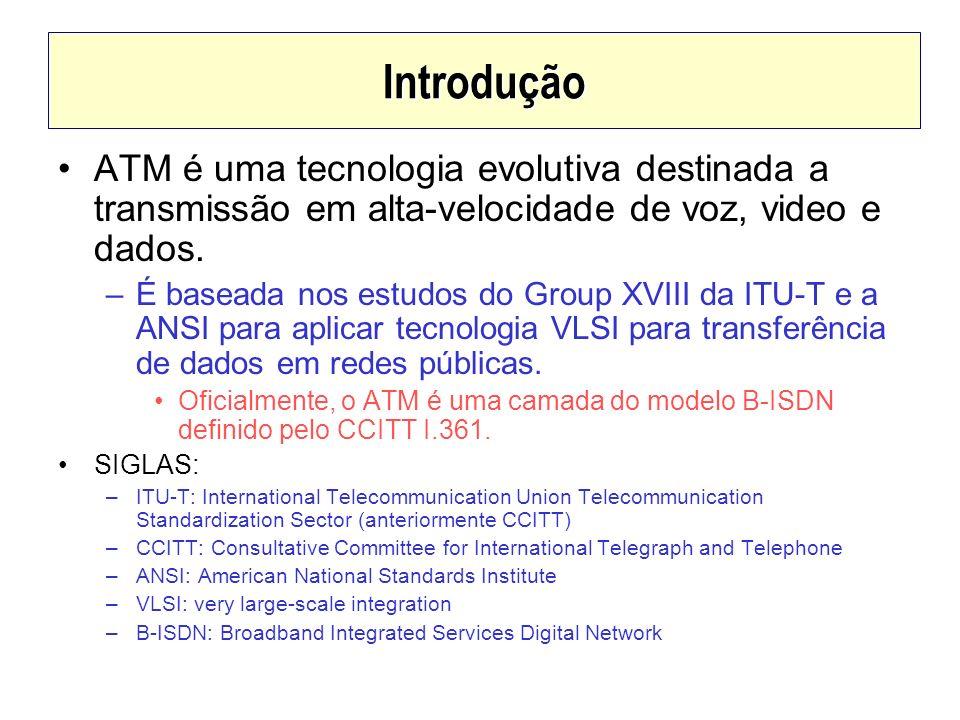 Introdução ATM é uma tecnologia evolutiva destinada a transmissão em alta-velocidade de voz, video e dados. –É baseada nos estudos do Group XVIII da I