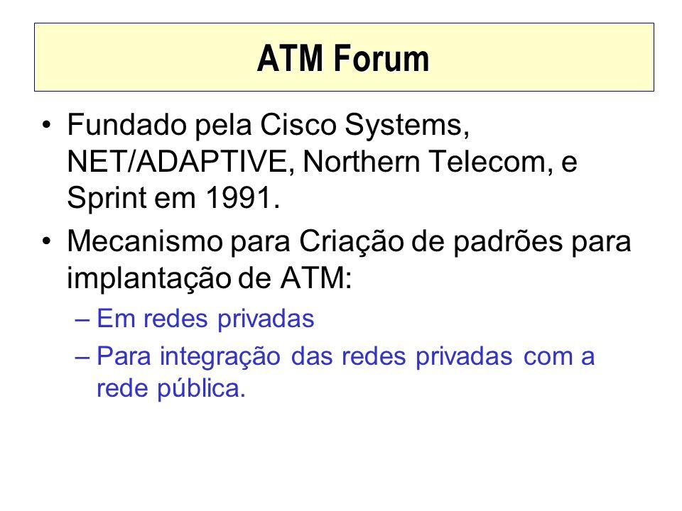 ATM Forum Fundado pela Cisco Systems, NET/ADAPTIVE, Northern Telecom, e Sprint em 1991. Mecanismo para Criação de padrões para implantação de ATM: –Em