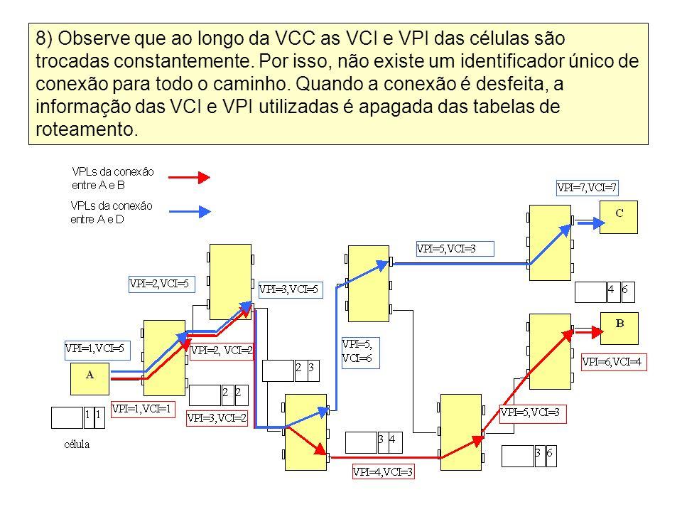 8) Observe que ao longo da VCC as VCI e VPI das células são trocadas constantemente. Por isso, não existe um identificador único de conexão para todo