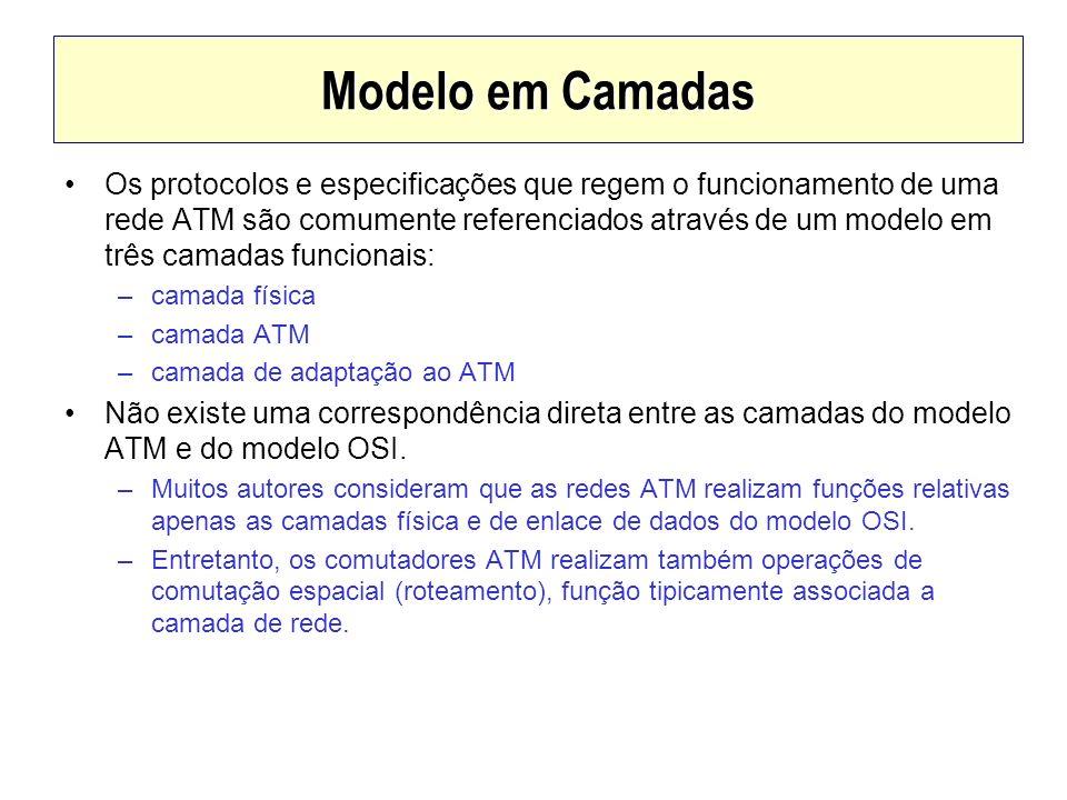 Modelo em Camadas Os protocolos e especificações que regem o funcionamento de uma rede ATM são comumente referenciados através de um modelo em três ca
