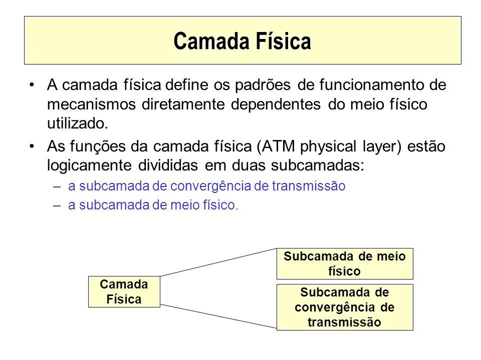 Camada Física A camada física define os padrões de funcionamento de mecanismos diretamente dependentes do meio físico utilizado. As funções da camada