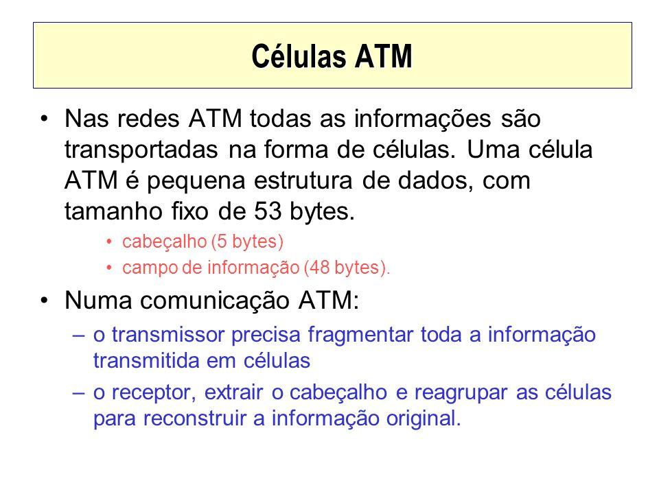 Células ATM Nas redes ATM todas as informações são transportadas na forma de células. Uma célula ATM é pequena estrutura de dados, com tamanho fixo de