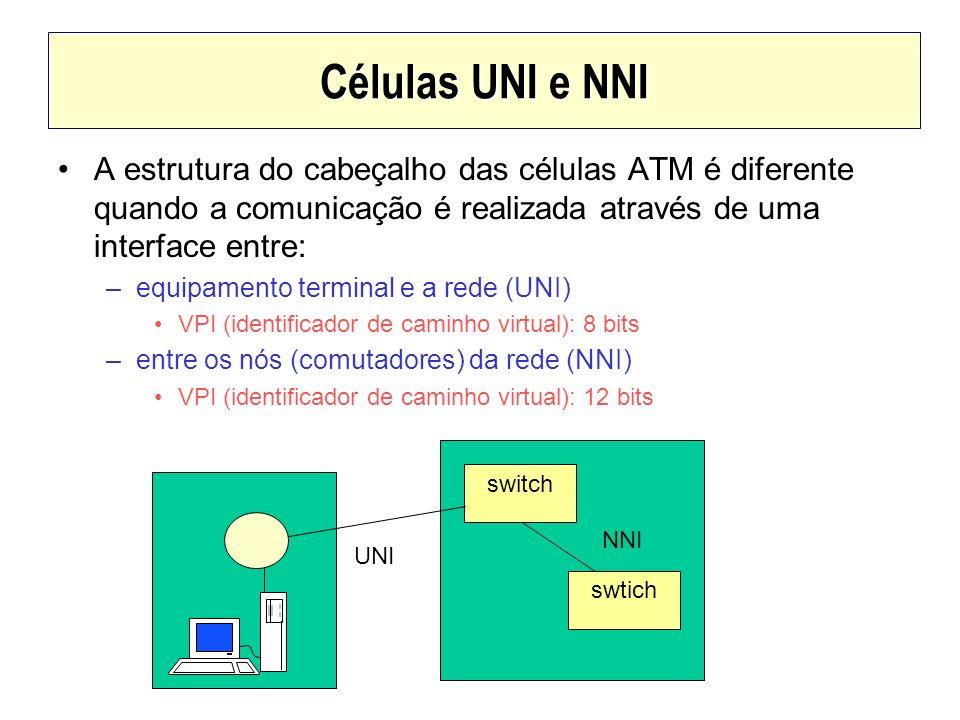 Células UNI e NNI A estrutura do cabeçalho das células ATM é diferente quando a comunicação é realizada através de uma interface entre: –equipamento t