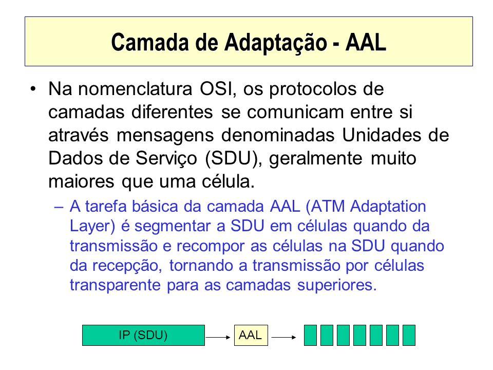Camada de Adaptação - AAL Na nomenclatura OSI, os protocolos de camadas diferentes se comunicam entre si através mensagens denominadas Unidades de Dad