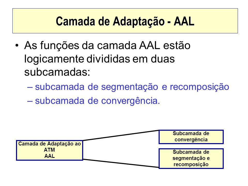 Camada de Adaptação - AAL As funções da camada AAL estão logicamente divididas em duas subcamadas: –subcamada de segmentação e recomposição –subcamada