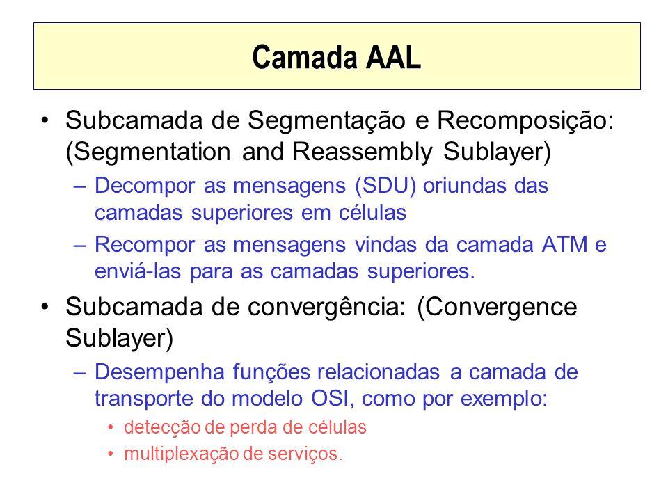 Subcamada de Segmentação e Recomposição: (Segmentation and Reassembly Sublayer) –Decompor as mensagens (SDU) oriundas das camadas superiores em célula