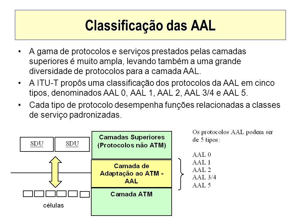 Classificação das AAL A gama de protocolos e serviços prestados pelas camadas superiores é muito ampla, levando também a uma grande diversidade de pro