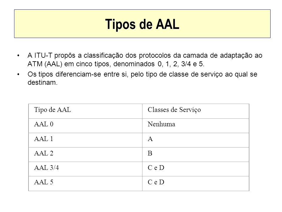 Tipos de AAL A ITU-T propôs a classificação dos protocolos da camada de adaptação ao ATM (AAL) em cinco tipos, denominados 0, 1, 2, 3/4 e 5. Os tipos