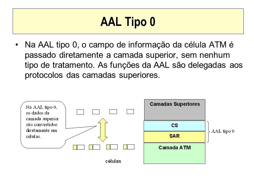 AAL Tipo 0 Na AAL tipo 0, o campo de informação da célula ATM é passado diretamente a camada superior, sem nenhum tipo de tratamento. As funções da AA
