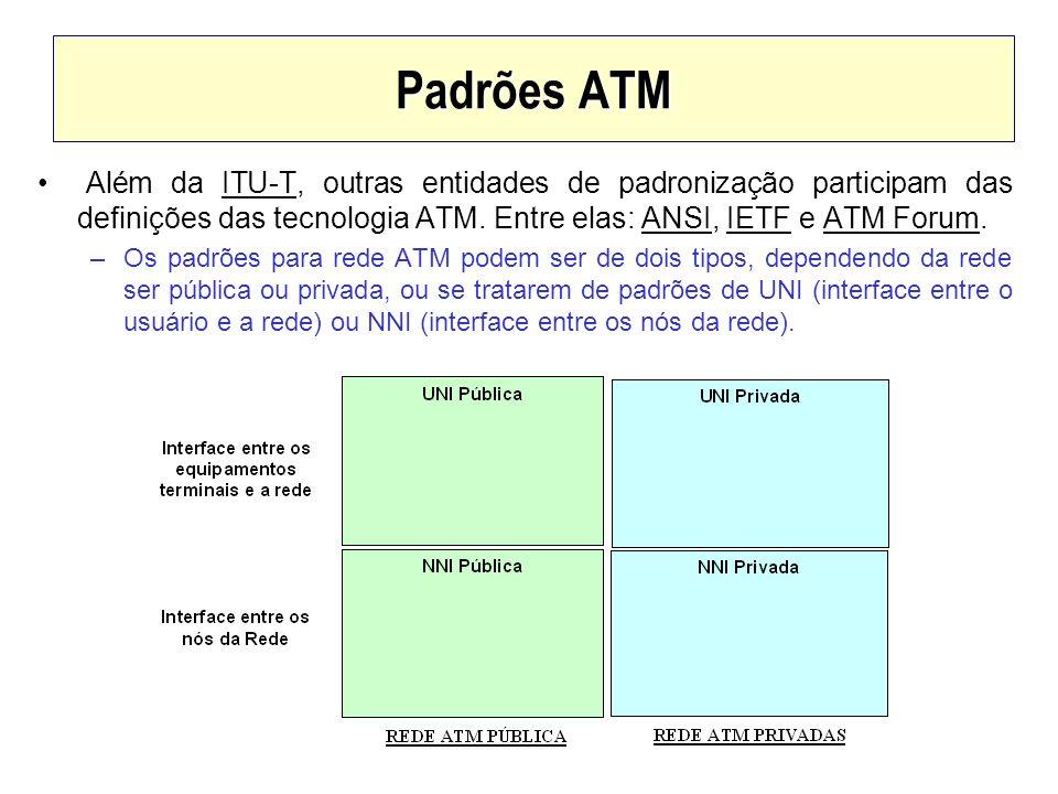 Padrões ATM Além da ITU-T, outras entidades de padronização participam das definições das tecnologia ATM. Entre elas: ANSI, IETF e ATM Forum. –Os padr