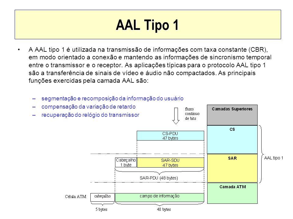 AAL Tipo 1 A AAL tipo 1 é utilizada na transmissão de informações com taxa constante (CBR), em modo orientado a conexão e mantendo as informações de s