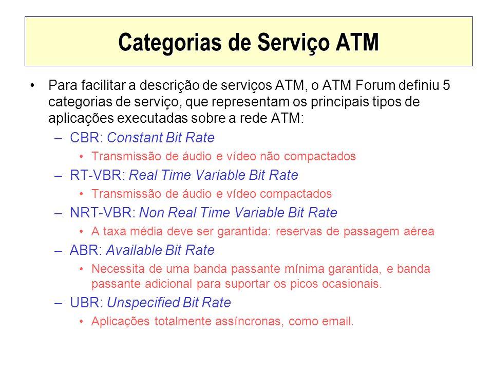 Categorias de Serviço ATM Para facilitar a descrição de serviços ATM, o ATM Forum definiu 5 categorias de serviço, que representam os principais tipos