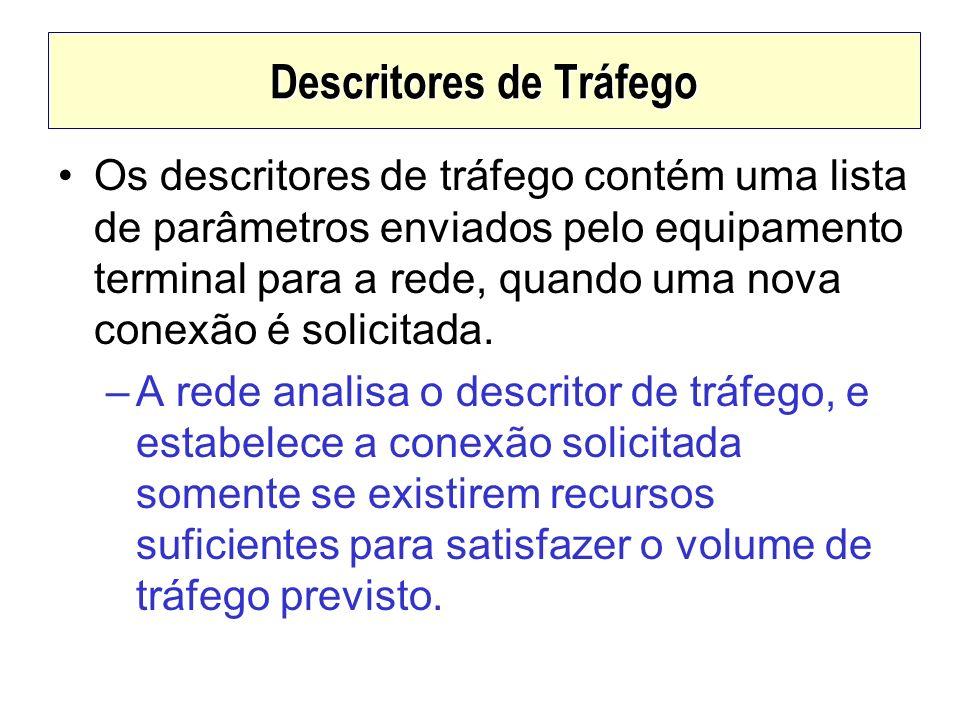 Descritores de Tráfego Os descritores de tráfego contém uma lista de parâmetros enviados pelo equipamento terminal para a rede, quando uma nova conexã