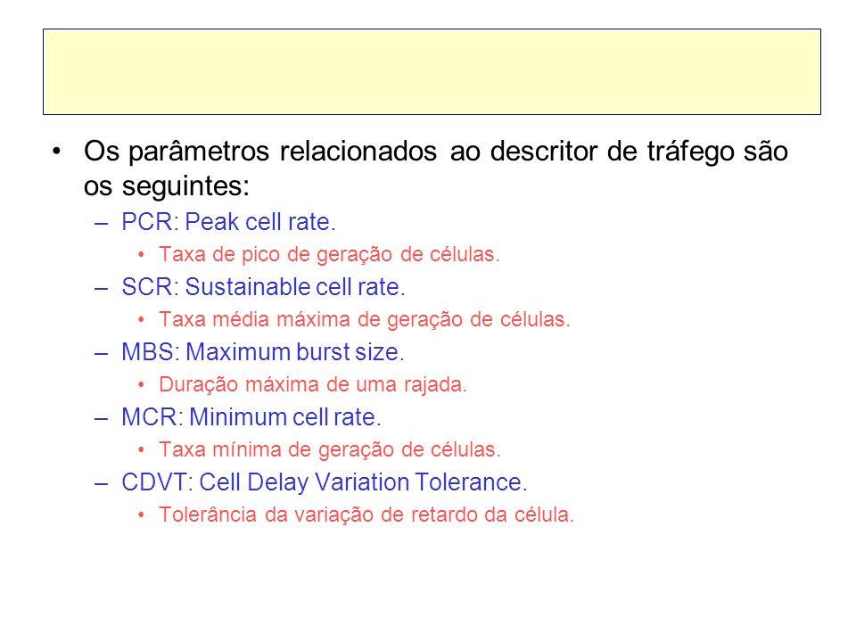 Os parâmetros relacionados ao descritor de tráfego são os seguintes: –PCR: Peak cell rate. Taxa de pico de geração de células. –SCR: Sustainable cell