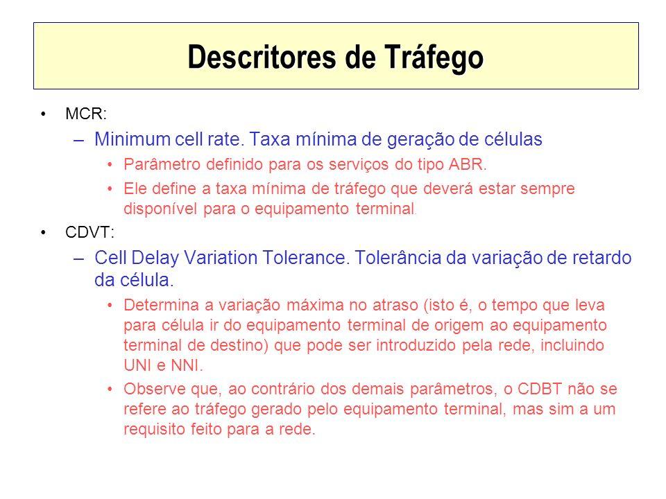 Descritores de Tráfego MCR: –Minimum cell rate. Taxa mínima de geração de células Parâmetro definido para os serviços do tipo ABR. Ele define a taxa m