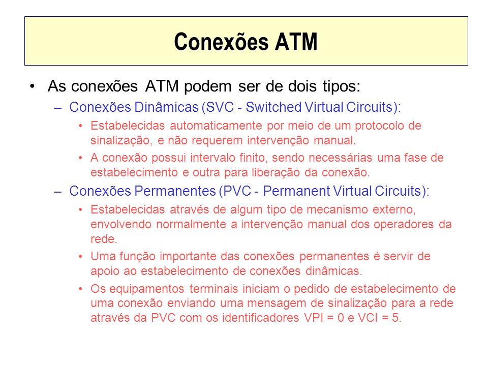 Conexões ATM As conexões ATM podem ser de dois tipos: –Conexões Dinâmicas (SVC - Switched Virtual Circuits): Estabelecidas automaticamente por meio de