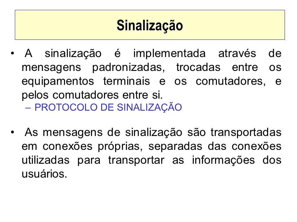 Sinalização A sinalização é implementada através de mensagens padronizadas, trocadas entre os equipamentos terminais e os comutadores, e pelos comutad