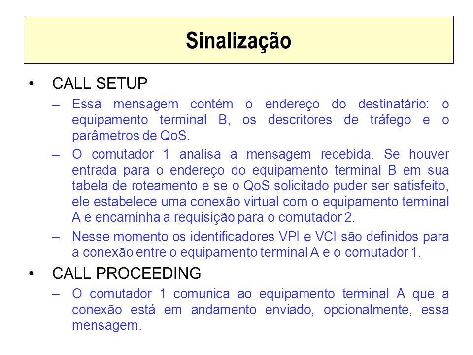 Sinalização CALL SETUP –Essa mensagem contém o endereço do destinatário: o equipamento terminal B, os descritores de tráfego e o parâmetros de QoS. –O