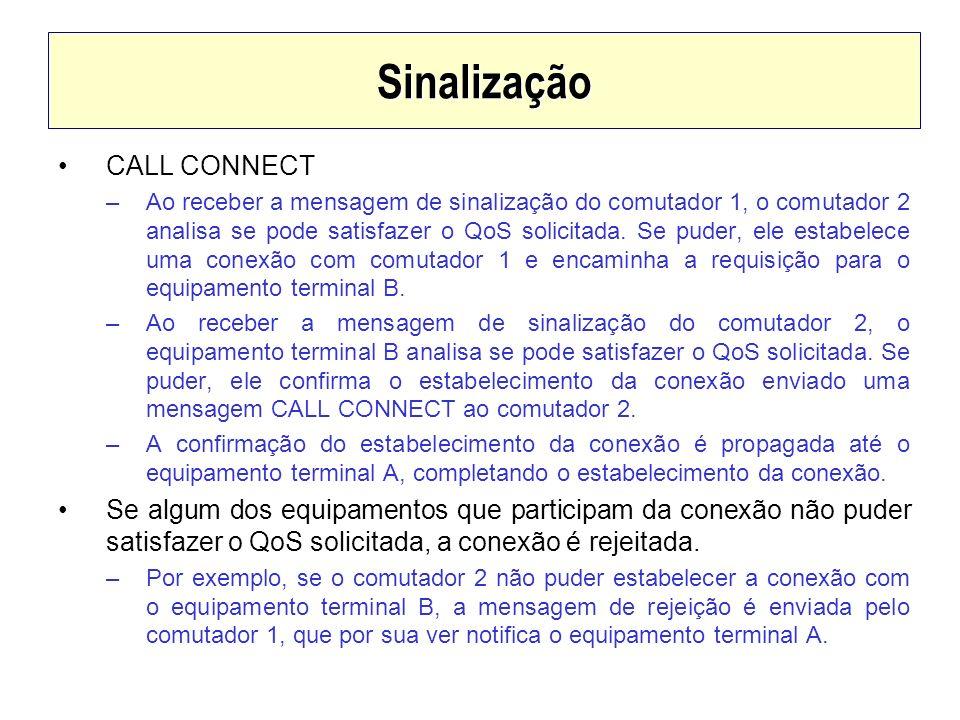 Sinalização CALL CONNECT –Ao receber a mensagem de sinalização do comutador 1, o comutador 2 analisa se pode satisfazer o QoS solicitada. Se puder, el