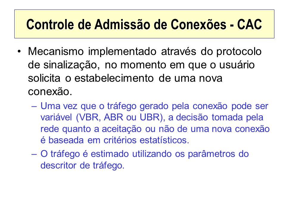 Controle de Admissão de Conexões - CAC Mecanismo implementado através do protocolo de sinalização, no momento em que o usuário solicita o estabelecime