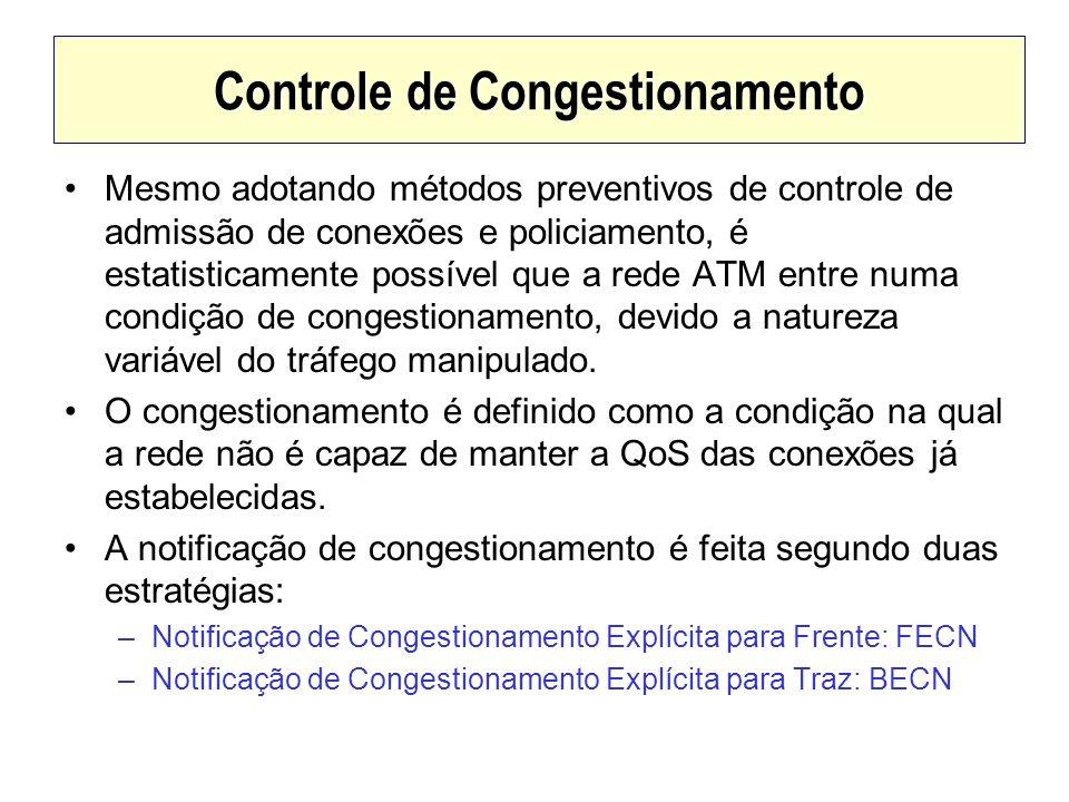 Controle de Congestionamento Mesmo adotando métodos preventivos de controle de admissão de conexões e policiamento, é estatisticamente possível que a