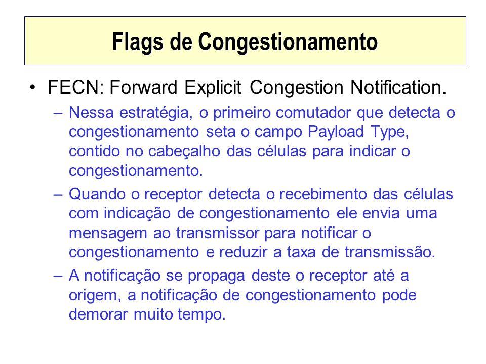 Flags de Congestionamento FECN: Forward Explicit Congestion Notification. –Nessa estratégia, o primeiro comutador que detecta o congestionamento seta